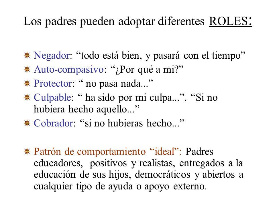 Los padres pueden adoptar diferentes ROLES: