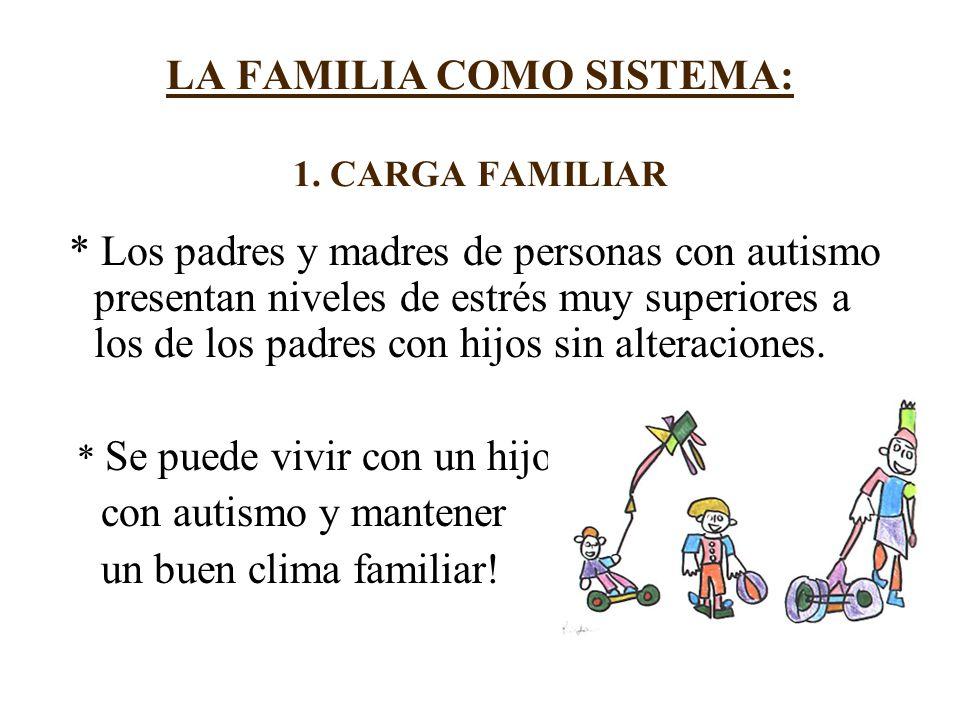 LA FAMILIA COMO SISTEMA: 1. CARGA FAMILIAR