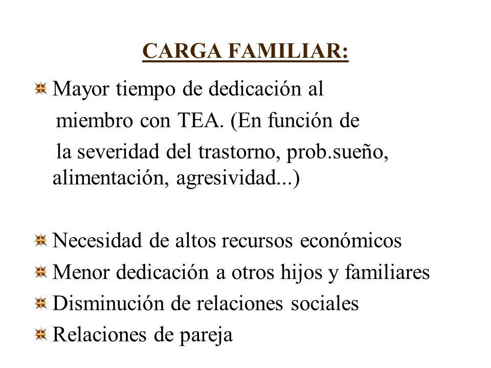 CARGA FAMILIAR: Mayor tiempo de dedicación al. miembro con TEA. (En función de.
