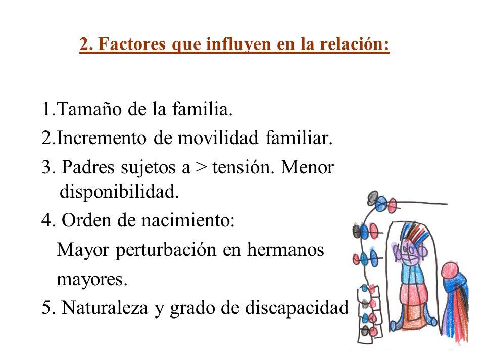 2. Factores que influyen en la relación: