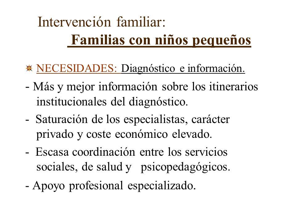 Intervención familiar: Familias con niños pequeños