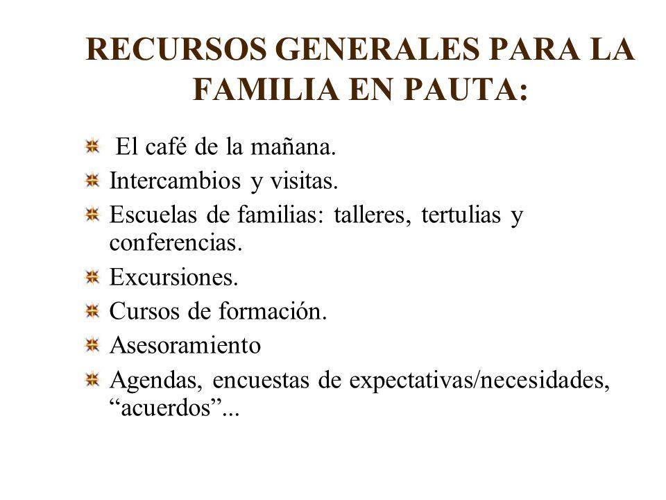 RECURSOS GENERALES PARA LA FAMILIA EN PAUTA: