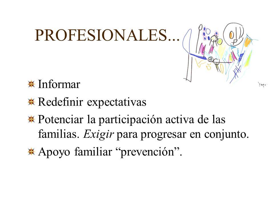 PROFESIONALES... Informar Redefinir expectativas