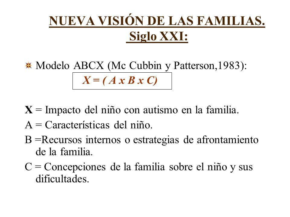 NUEVA VISIÓN DE LAS FAMILIAS. Siglo XXI: