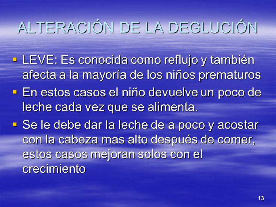 ALTERACIÓN DE LA DEGLUCIÓN