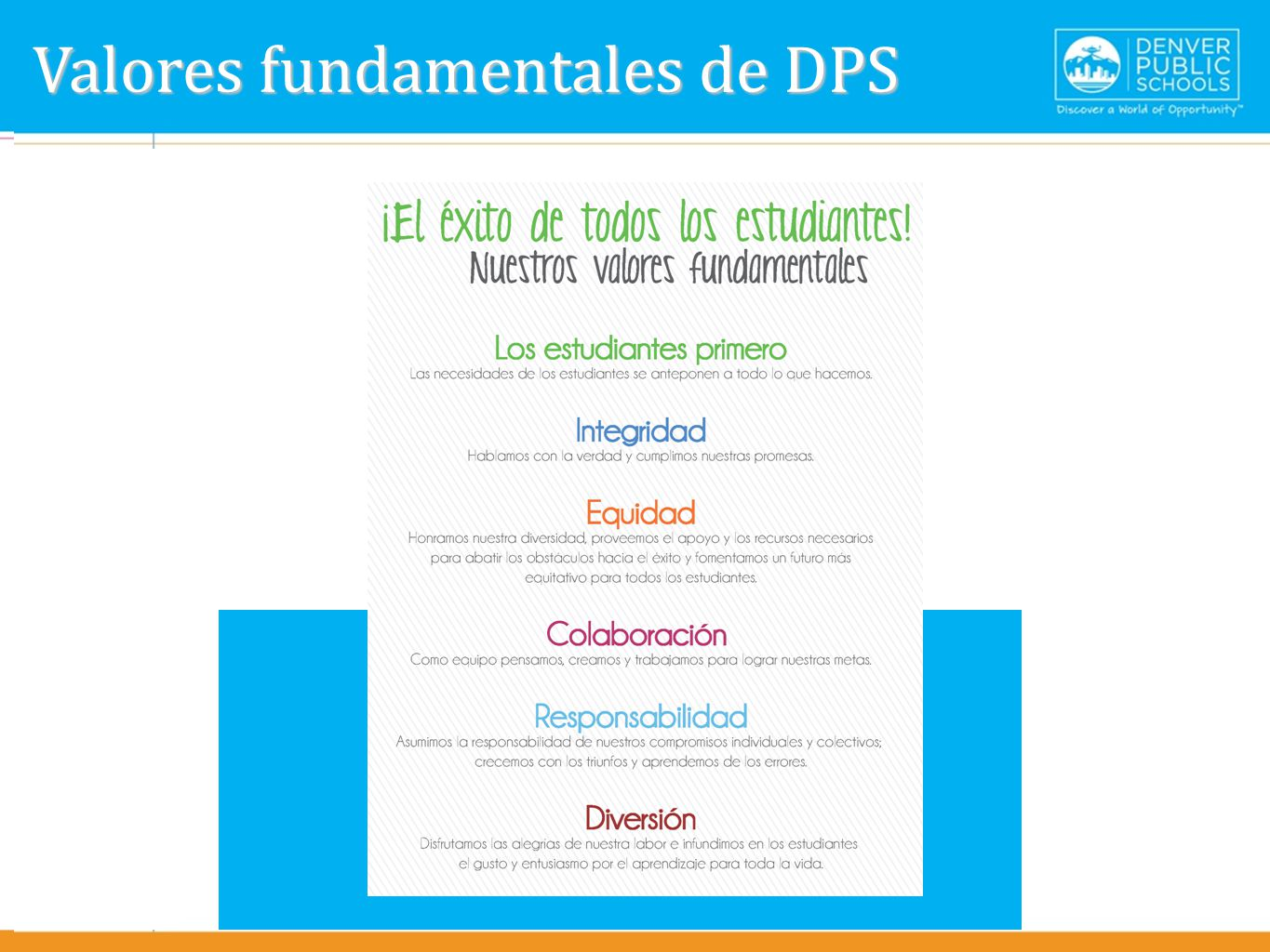 Valores fundamentales de DPS