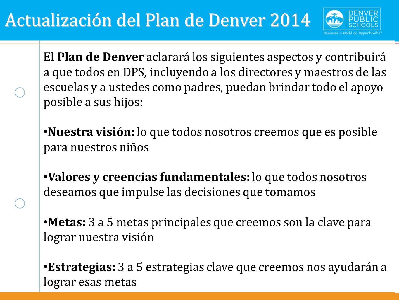 Actualización del Plan de Denver 2014