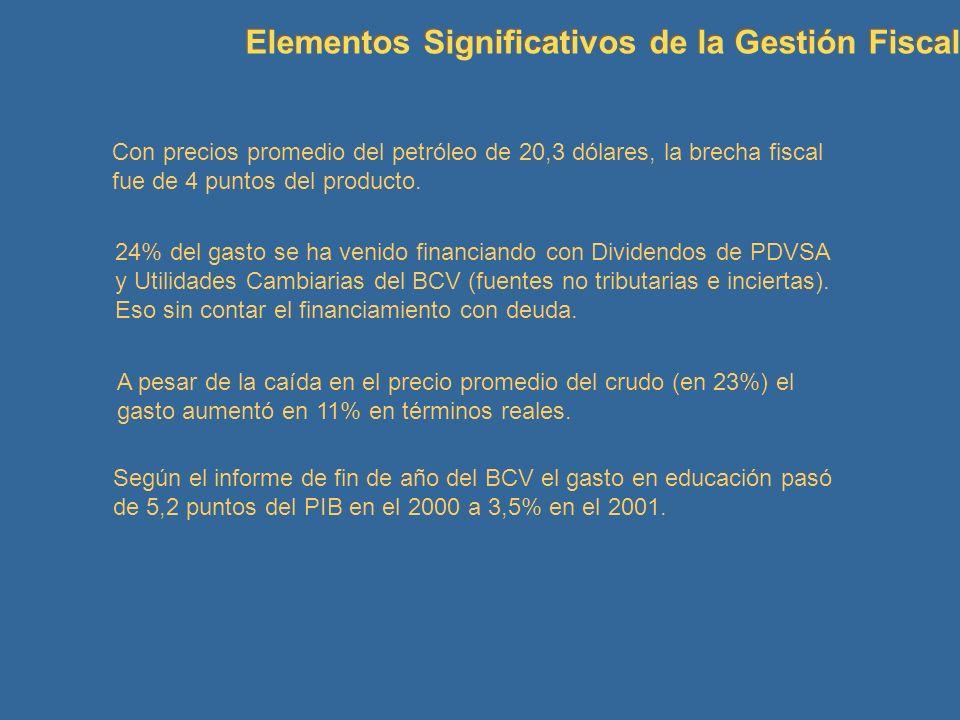 Elementos Significativos de la Gestión Fiscal