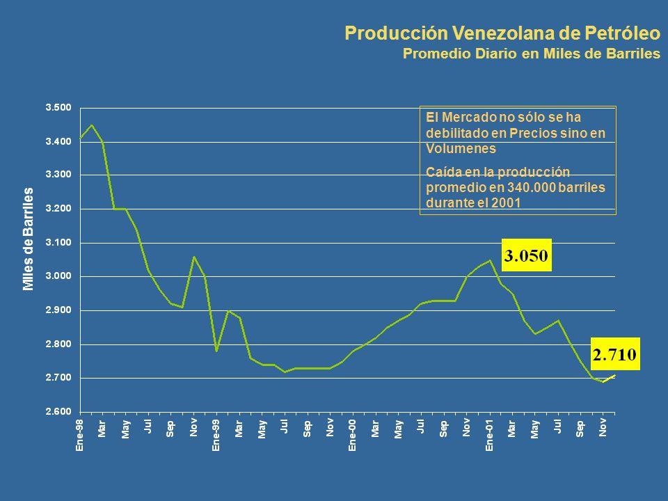 Producción Venezolana de Petróleo