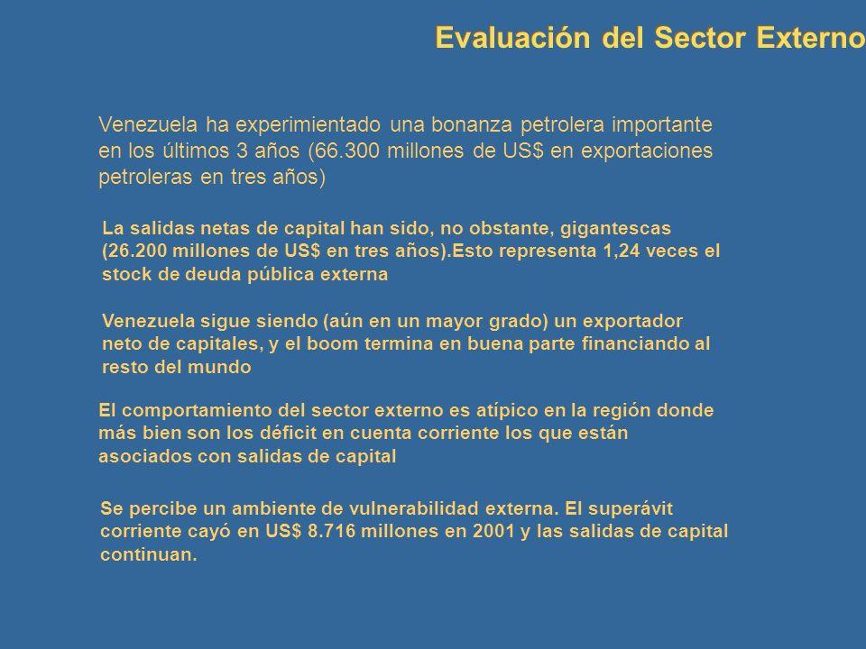 Evaluación del Sector Externo