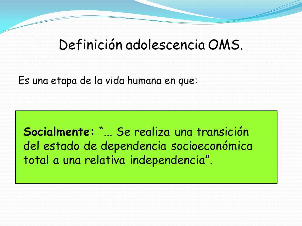 Definición adolescencia OMS.