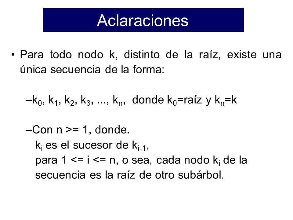 Aclaraciones Para todo nodo k, distinto de la raíz, existe una única secuencia de la forma: k0, k1, k2, k3, ..., kn, donde k0=raíz y kn=k.
