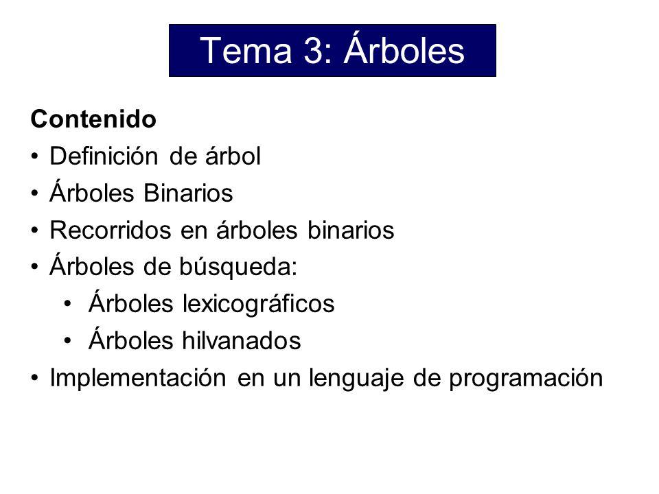 Tema 3: Árboles Contenido Definición de árbol Árboles Binarios
