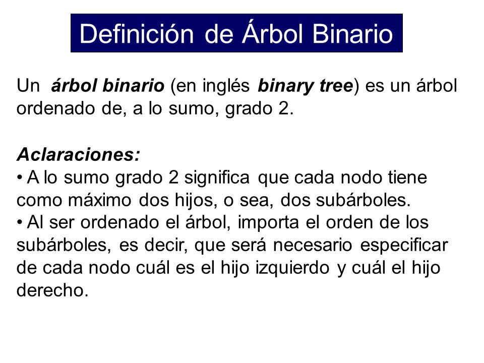 Definición de Árbol Binario