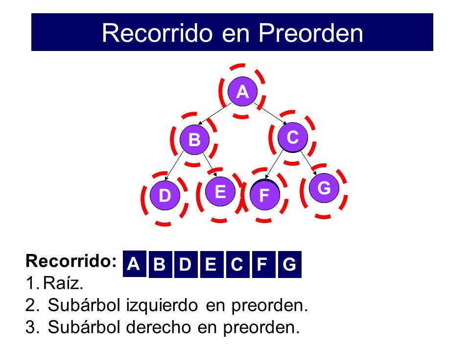 Recorrido en Preorden A A B B C C G G E E D D F F Recorrido: Raíz.