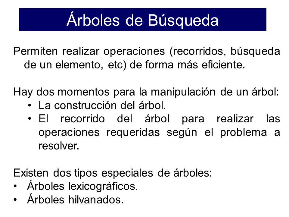 Árboles de Búsqueda Permiten realizar operaciones (recorridos, búsqueda de un elemento, etc) de forma más eficiente.