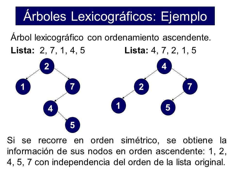 Árboles Lexicográficos: Ejemplo