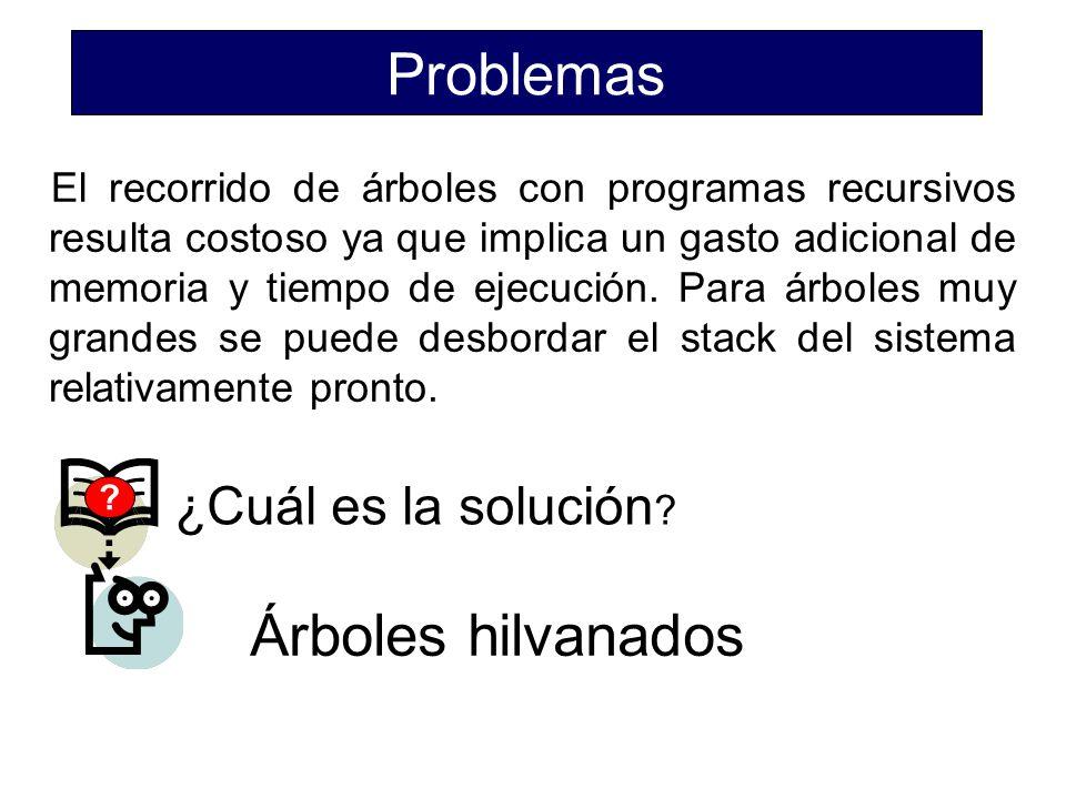 Problemas Árboles hilvanados ¿Cuál es la solución