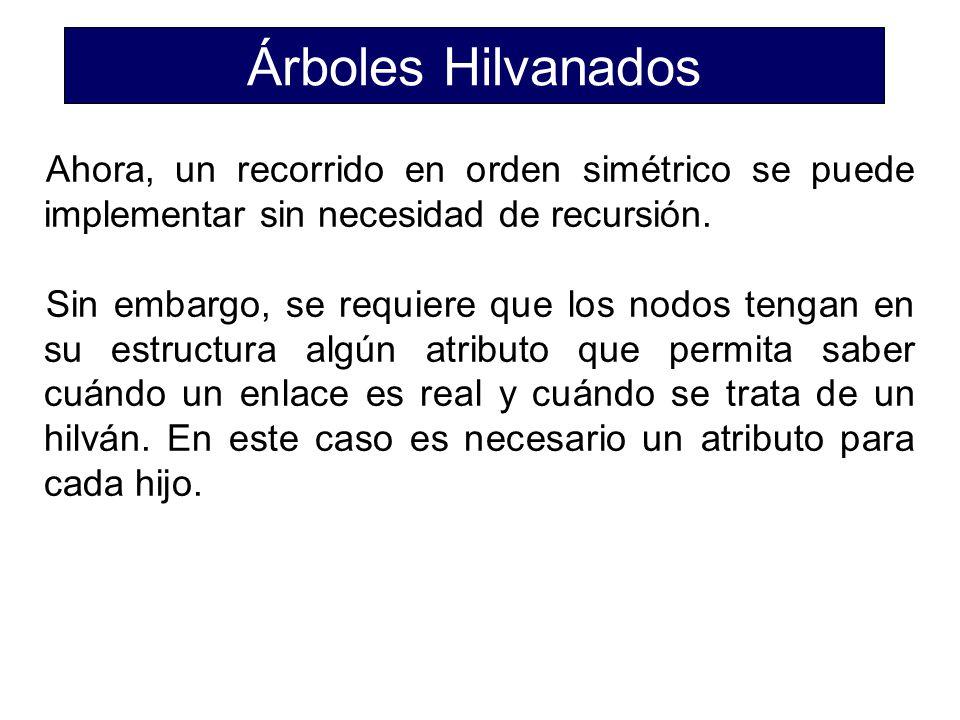 Árboles Hilvanados Ahora, un recorrido en orden simétrico se puede implementar sin necesidad de recursión.