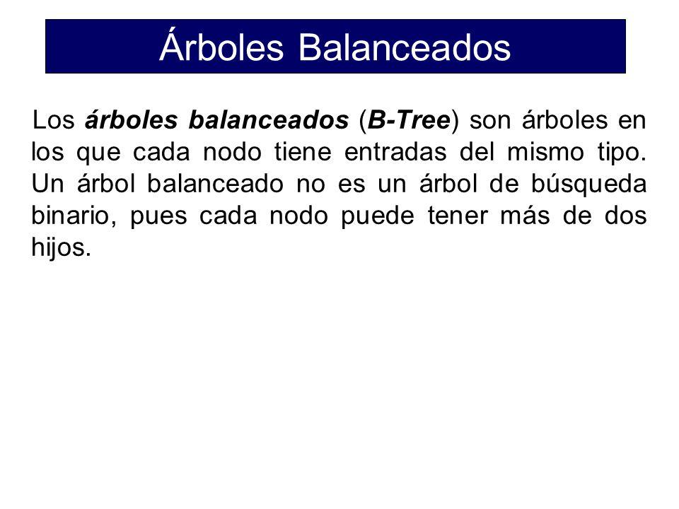 Árboles Balanceados