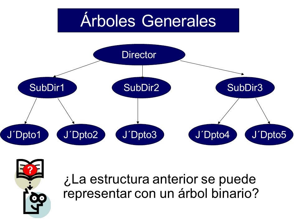 ¿La estructura anterior se puede representar con un árbol binario