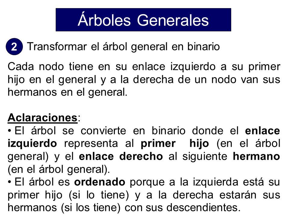 Árboles Generales 2 Transformar el árbol general en binario