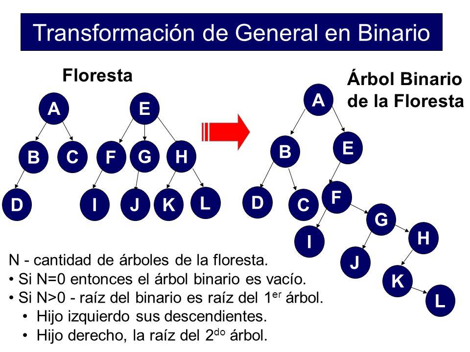 Transformación de General en Binario