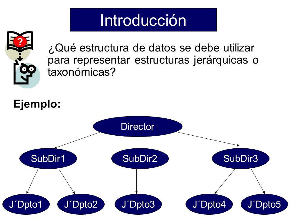 Introducción ¿Qué estructura de datos se debe utilizar para representar estructuras jerárquicas o taxonómicas