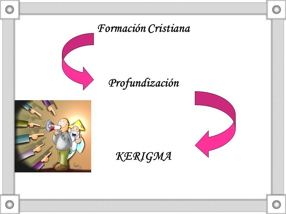 Formación Cristiana Profundización KERIGMA