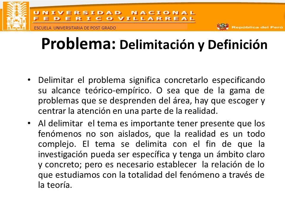 Problema: Delimitación y Definición