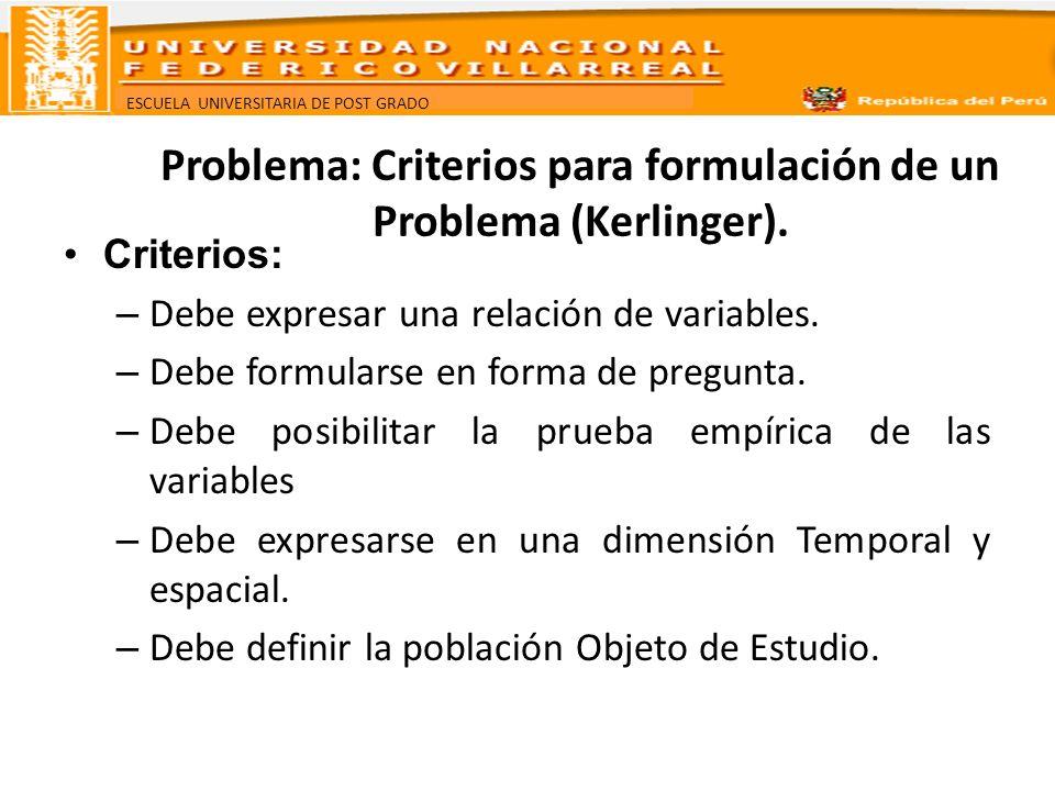 Problema: Criterios para formulación de un Problema (Kerlinger).