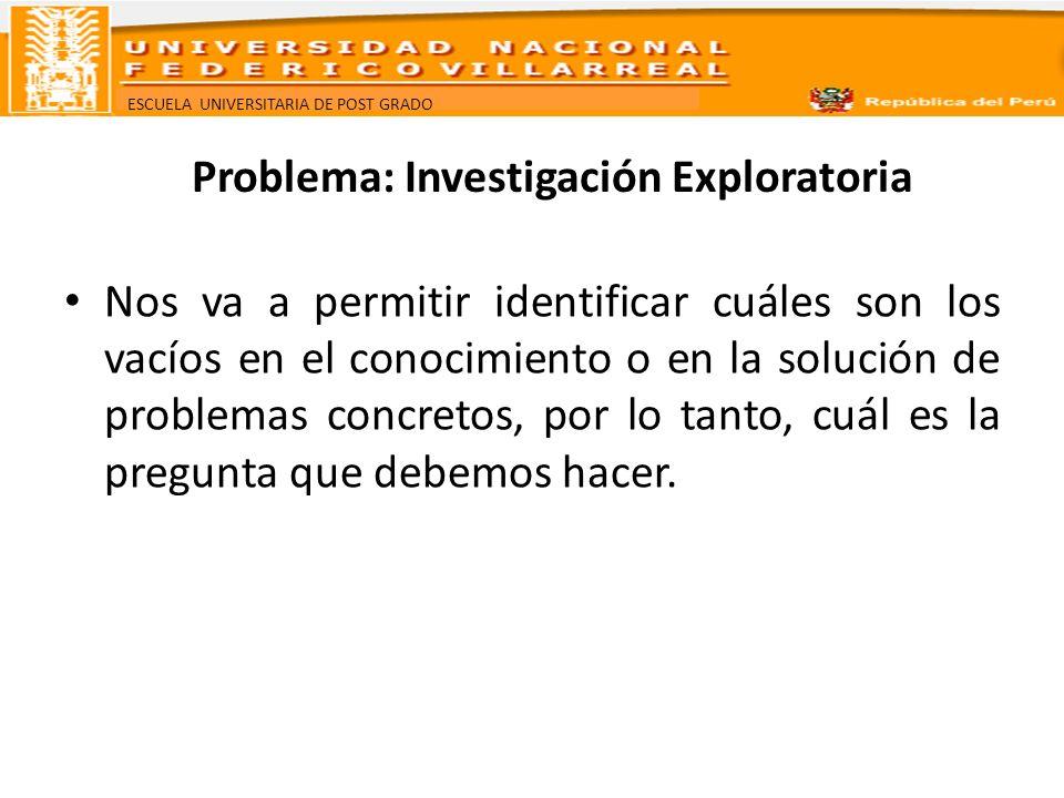 Problema: Investigación Exploratoria