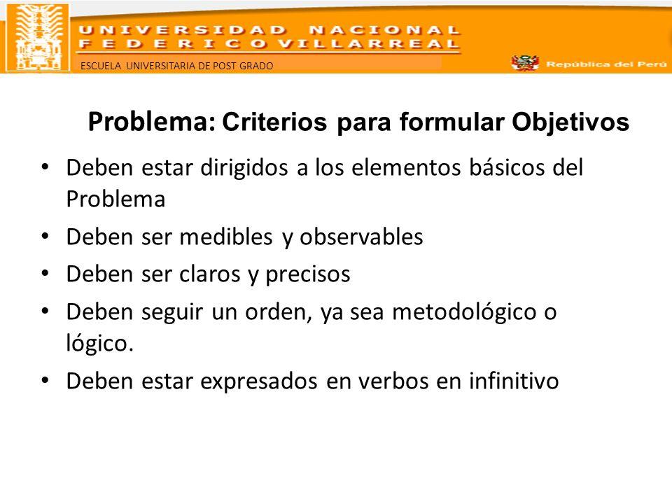 Problema: Criterios para formular Objetivos