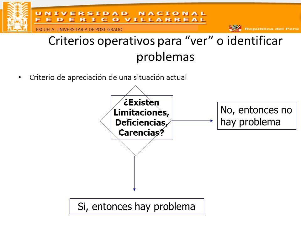 Criterios operativos para ver o identificar problemas