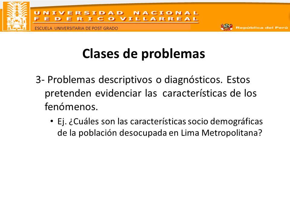 Clases de problemas3- Problemas descriptivos o diagnósticos. Estos pretenden evidenciar las características de los fenómenos.