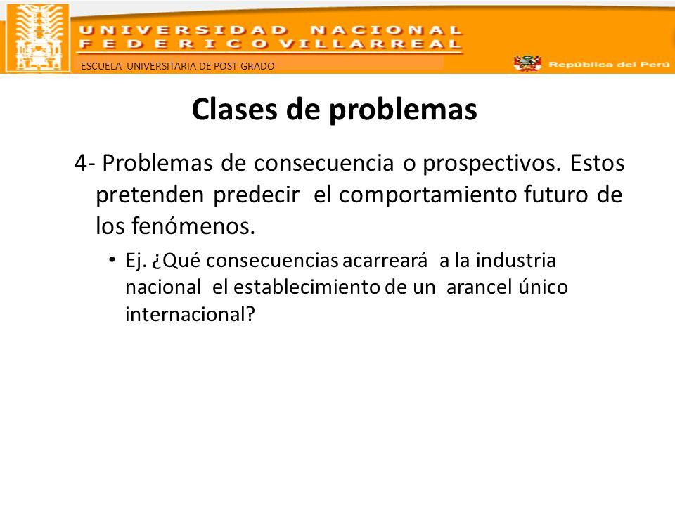 Clases de problemas4- Problemas de consecuencia o prospectivos. Estos pretenden predecir el comportamiento futuro de los fenómenos.