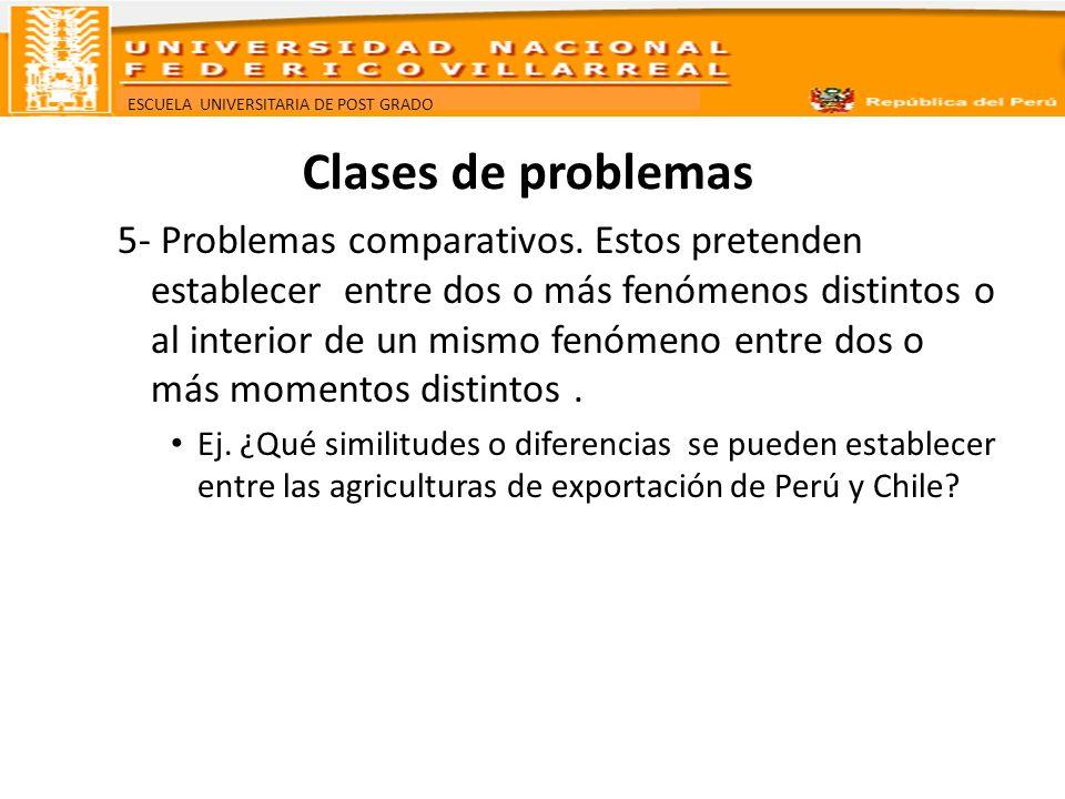 Clases de problemas