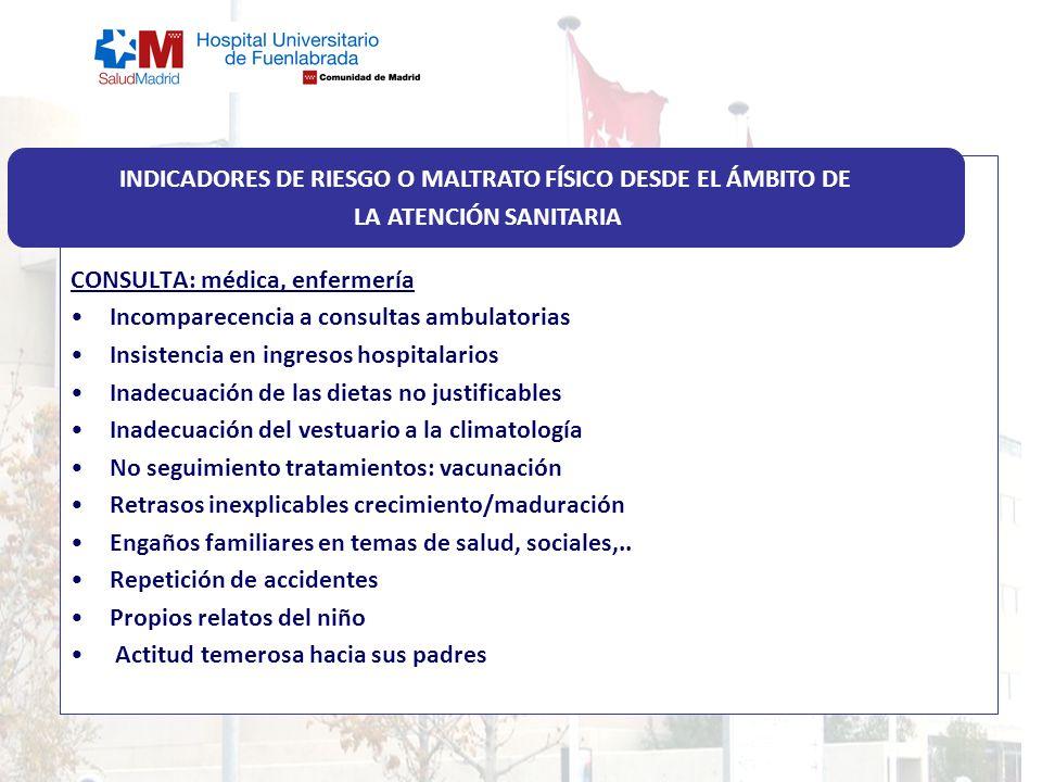 INDICADORES DE RIESGO O MALTRATO FÍSICO DESDE EL ÁMBITO DE
