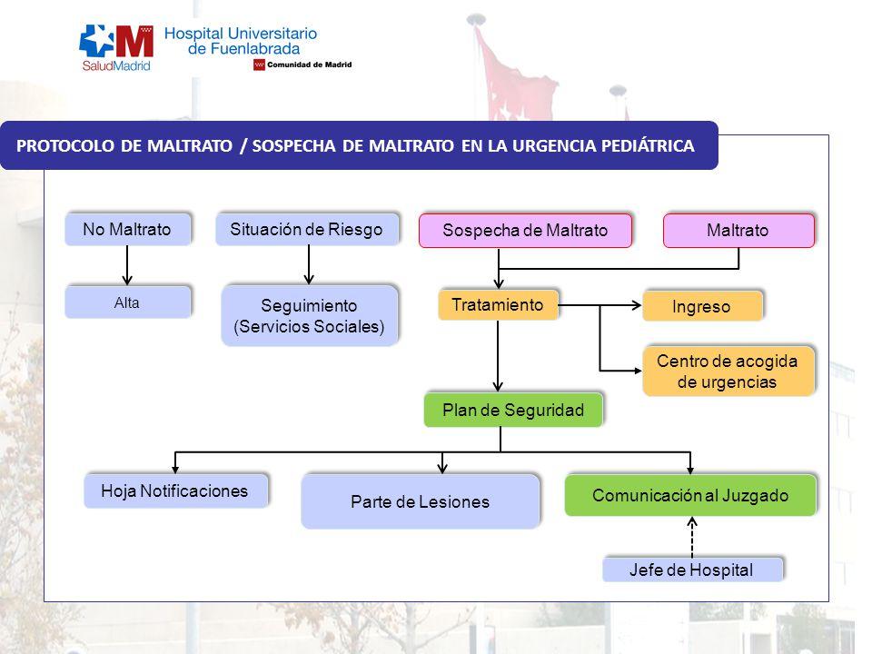 PROTOCOLO DE MALTRATO / SOSPECHA DE MALTRATO EN LA URGENCIA PEDIÁTRICA