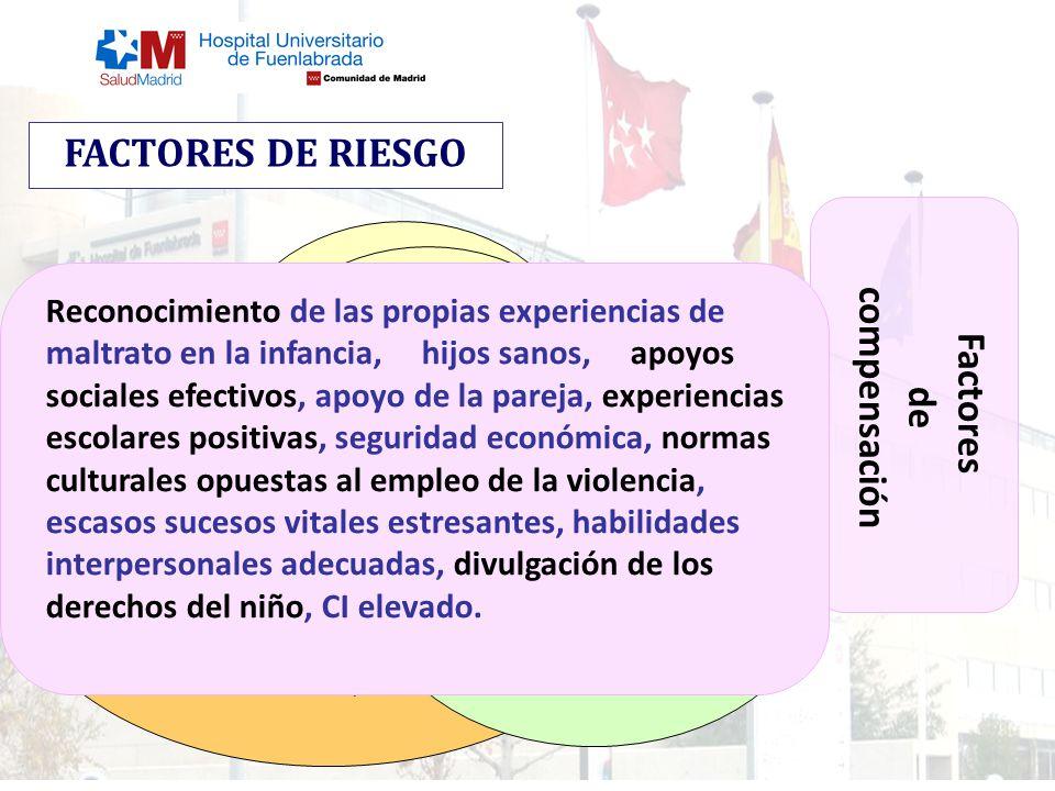 FACTORES DE RIESGO compensación Factores de