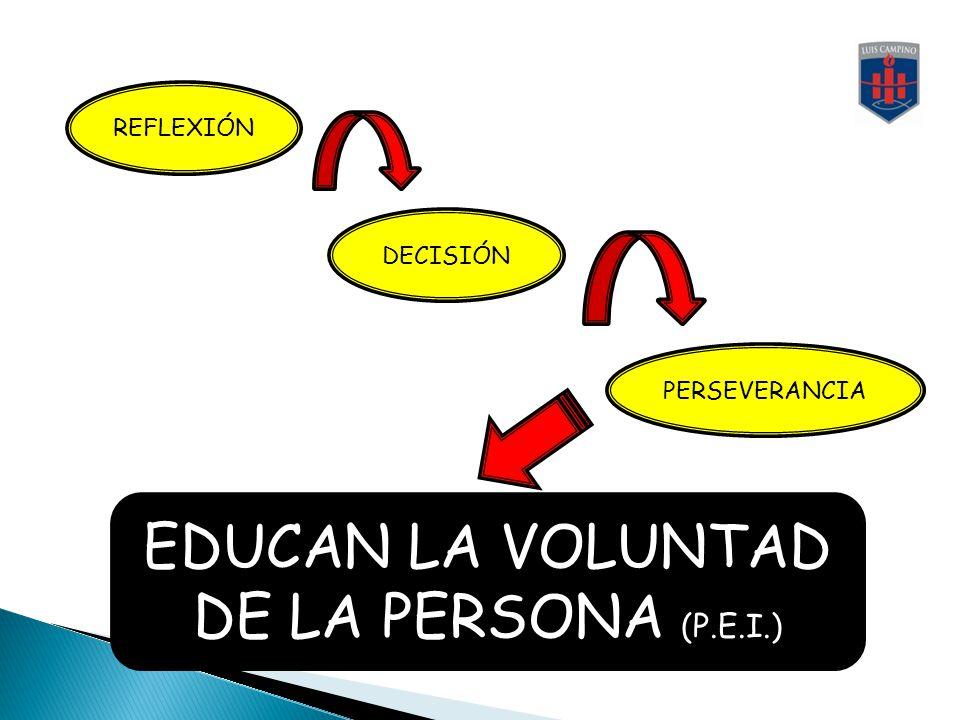 EDUCAN LA VOLUNTAD DE LA PERSONA (P.E.I.)