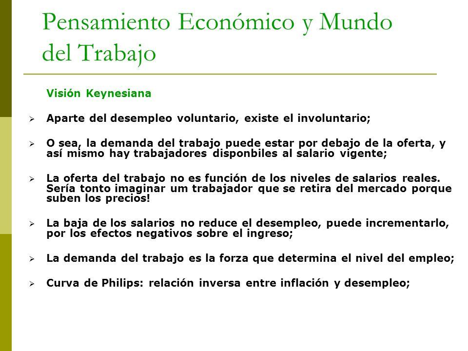 Pensamiento Económico y Mundo del Trabajo