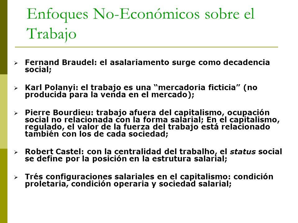 Enfoques No-Económicos sobre el Trabajo