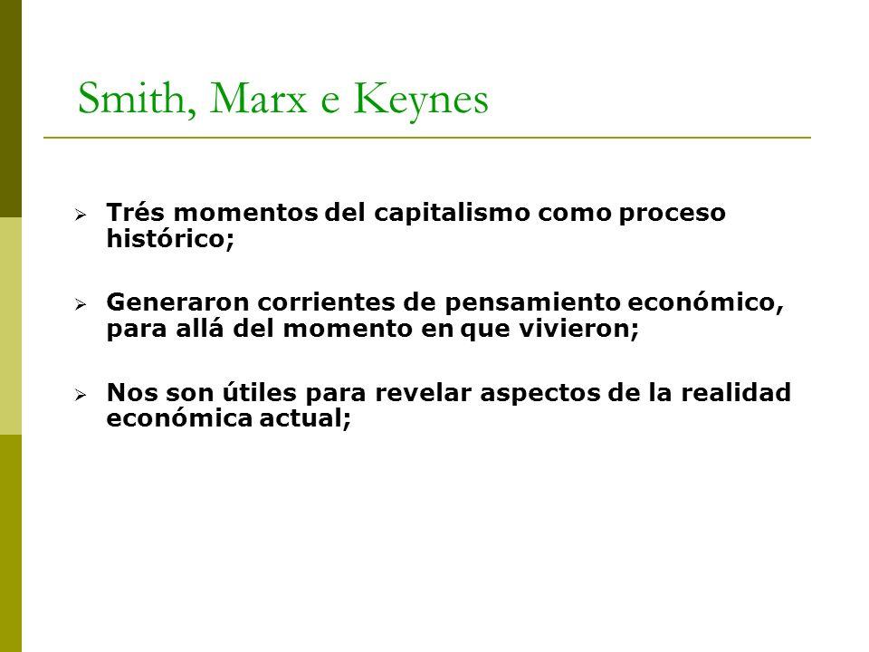 Smith, Marx e Keynes Trés momentos del capitalismo como proceso histórico;
