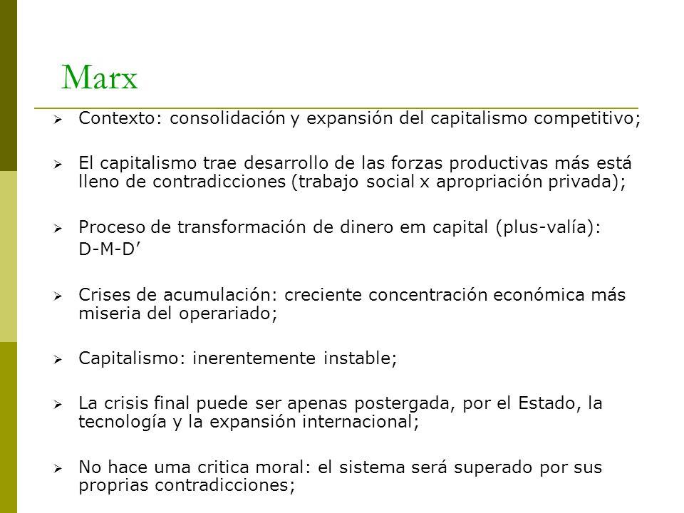 Marx Contexto: consolidación y expansión del capitalismo competitivo;