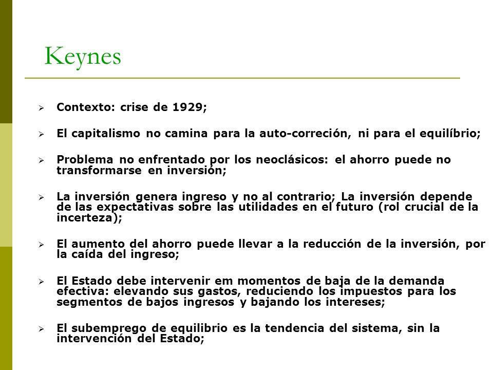 Keynes Contexto: crise de 1929;