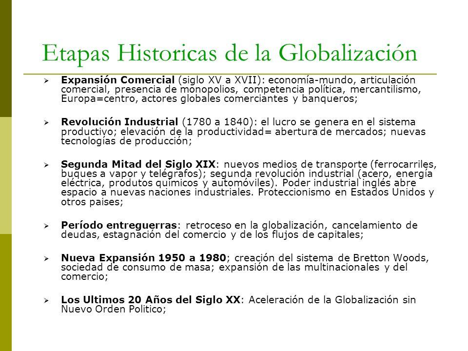 Etapas Historicas de la Globalización