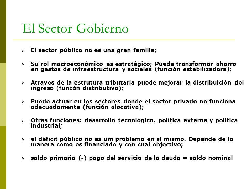 El Sector Gobierno El sector público no es una gran familia;