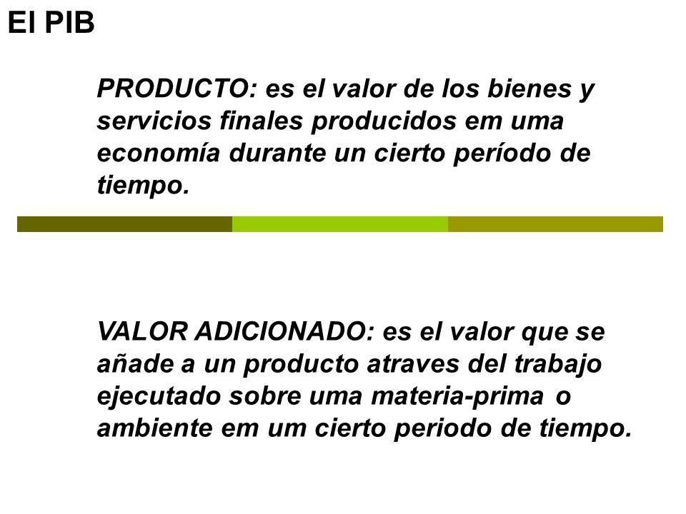 El PIBPRODUCTO: es el valor de los bienes y servicios finales producidos em uma economía durante un cierto período de tiempo.