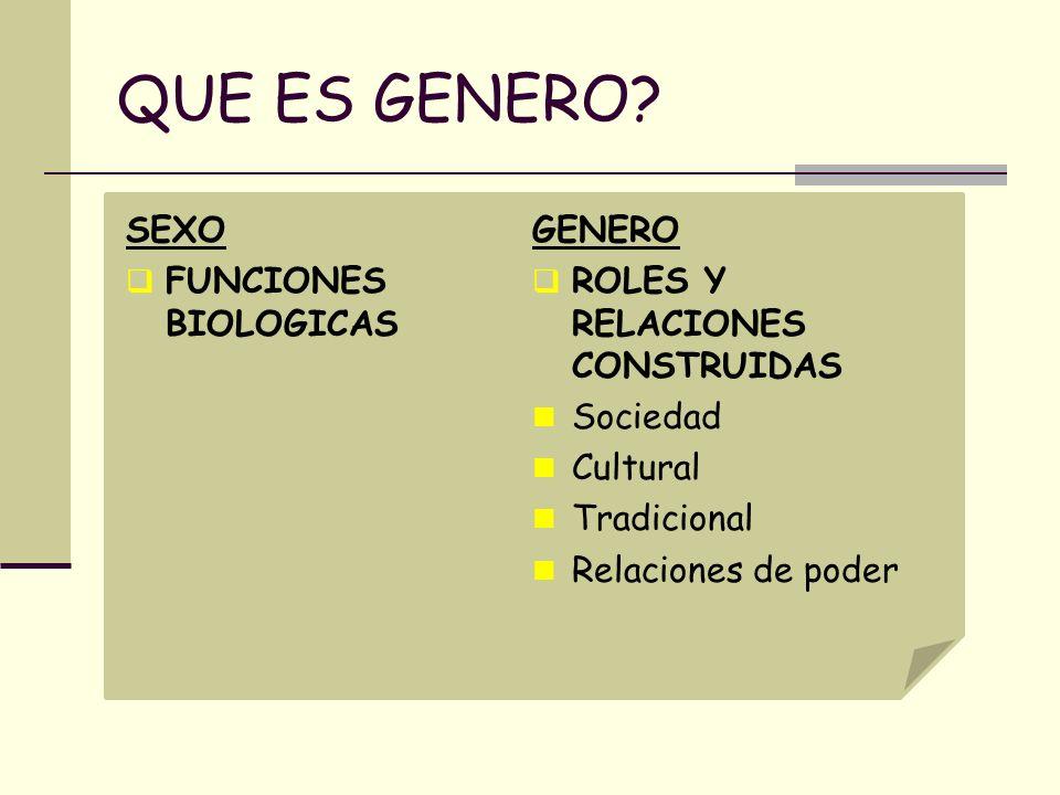 QUE ES GENERO SEXO FUNCIONES BIOLOGICAS GENERO